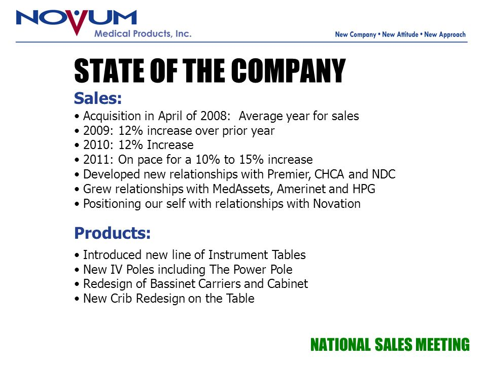 STATE OF THE COMPANY Sales: Products: NATIONAL SALES MEETING