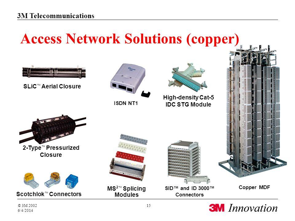 Access Network Solutions (fiber)