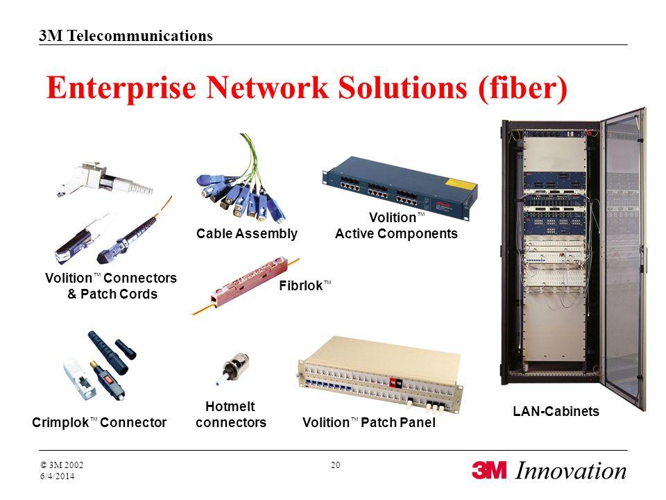 Enterprise Network Solutions (Copper)