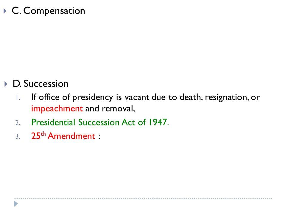 C. Compensation D. Succession