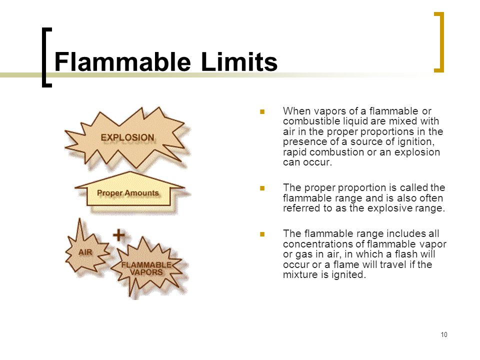 an analysis of the ignition of flammable liquid Topic: flammable and combustible liquids overview of the osha standard  • control of ignition sources a identify sources of ignition  when transferring flammable liquids into/from containers c always provide adequate ventilation to reduce the potential for ignition.