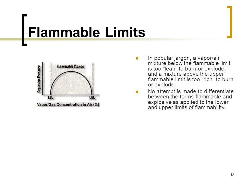 Flammable Limits
