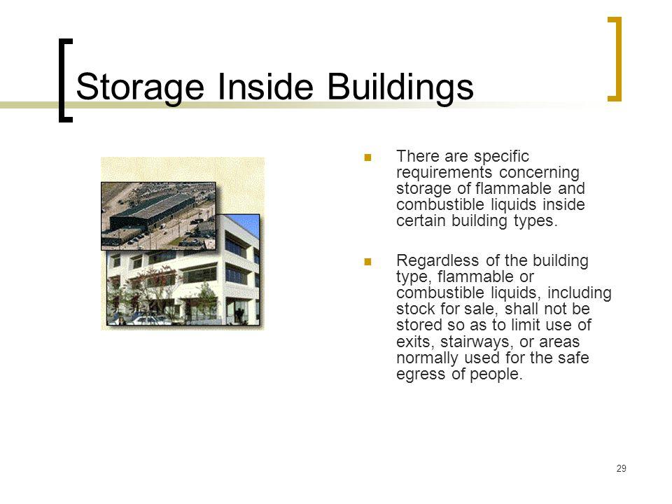 Storage Inside Buildings