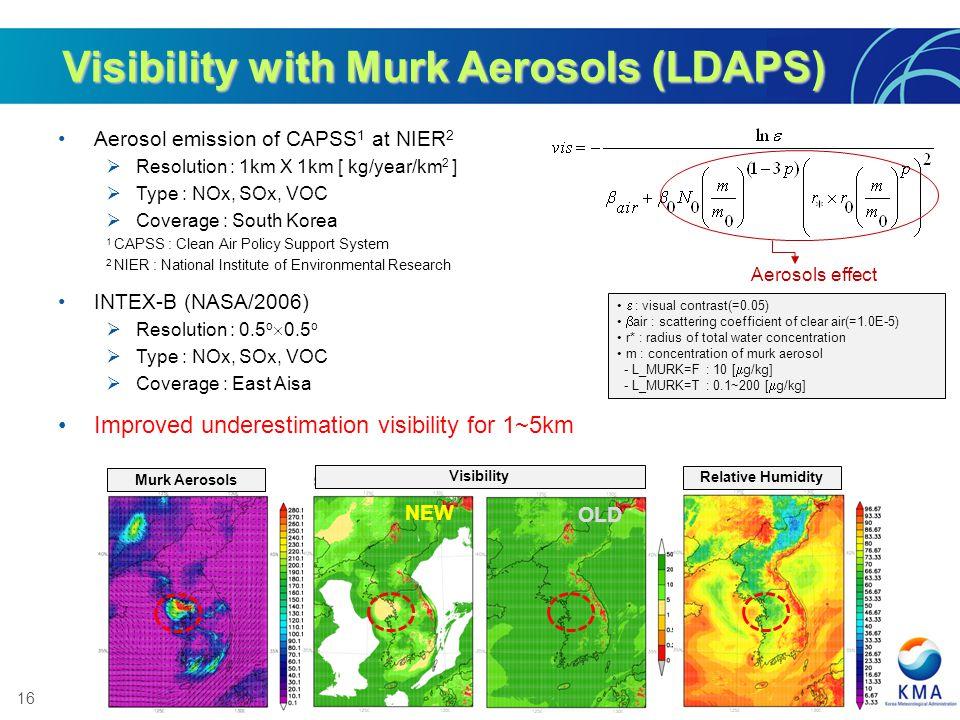 Visibility with Murk Aerosols (LDAPS)