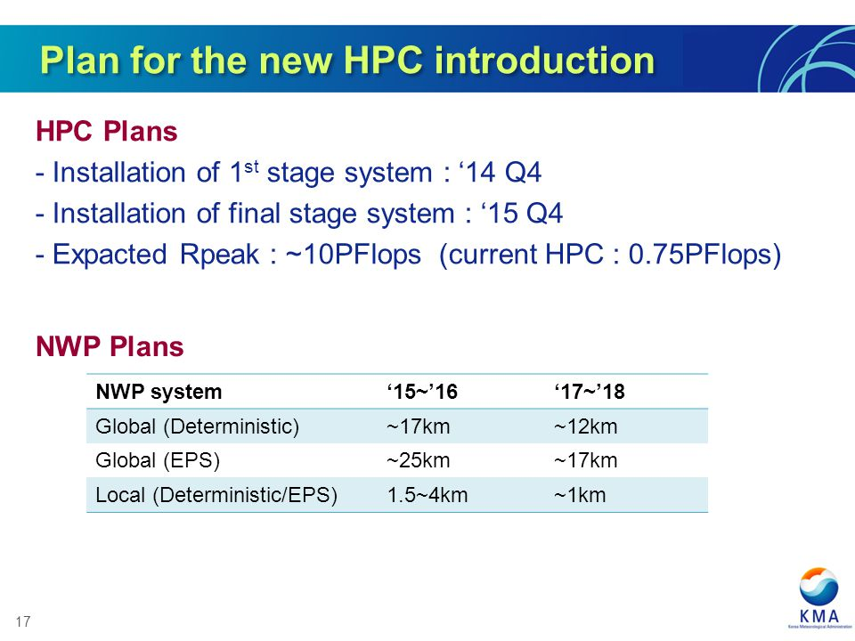 Plan for the new HPC introduction
