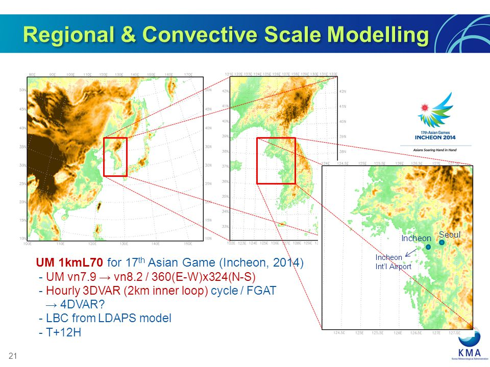 Regional & Convective Scale Modelling