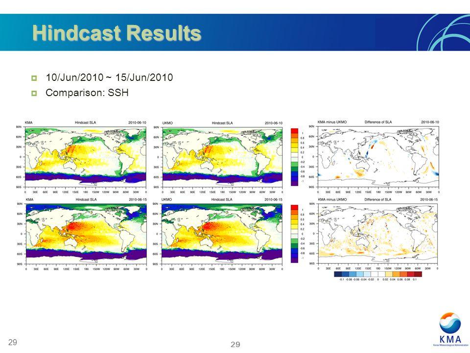 Hindcast Results 10/Jun/2010 ~ 15/Jun/2010 Comparison: SSH
