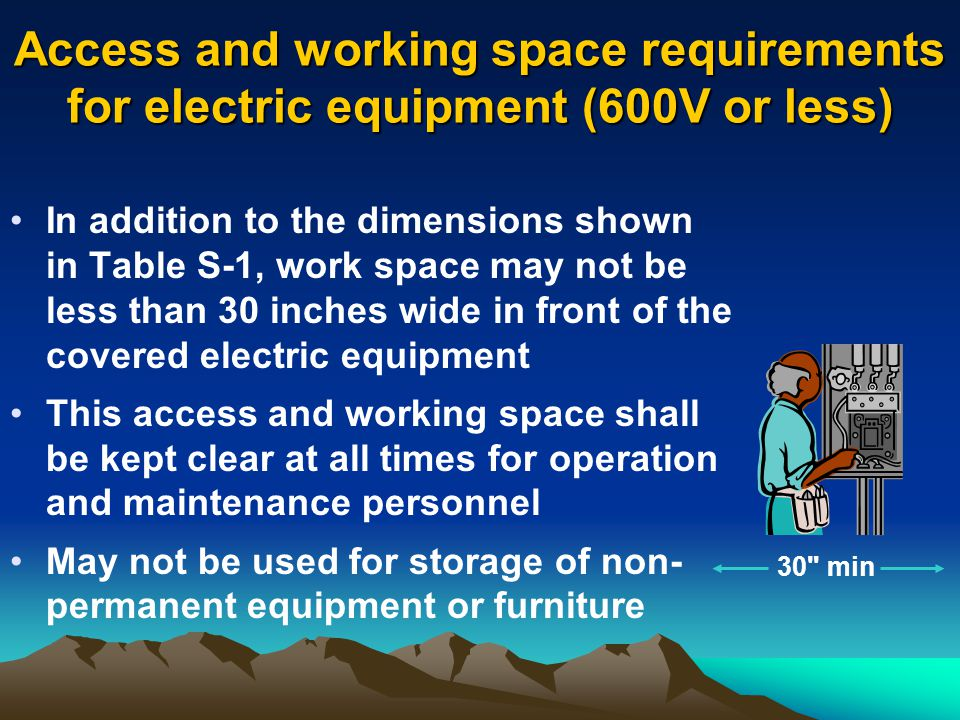 Access and working space requirements for electric equipment (600V or less)