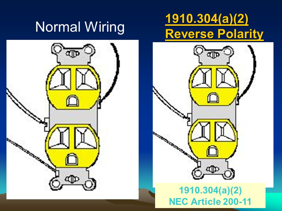 Normal Wiring 1910.304(a)(2) Reverse Polarity 1910.304(a)(2)