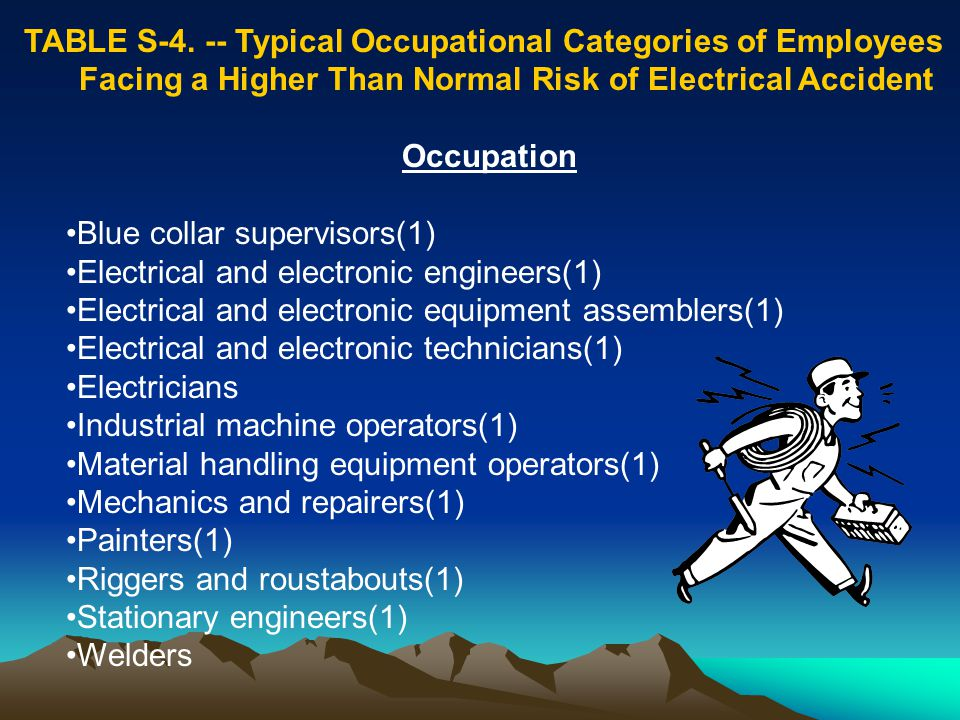 TABLE S-4. -- Typical Occupational Categories of Employees
