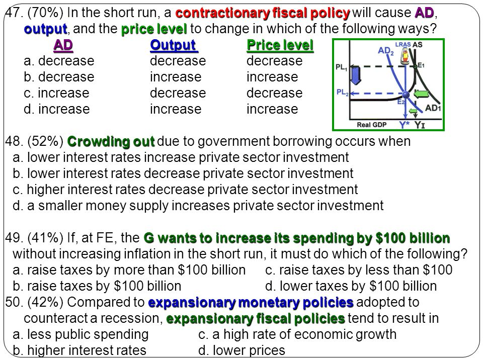 47. (70%) In the short run, a contractionary fiscal policy will cause AD,