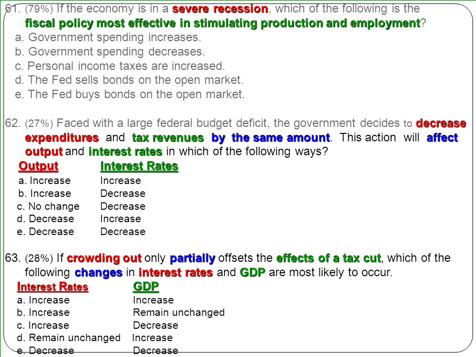 fiscal policy most effective in stimulating production and employment