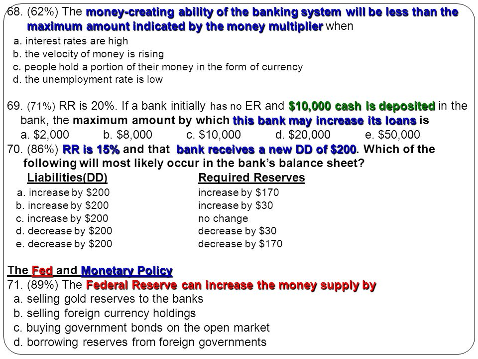 maximum amount indicated by the money multiplier when