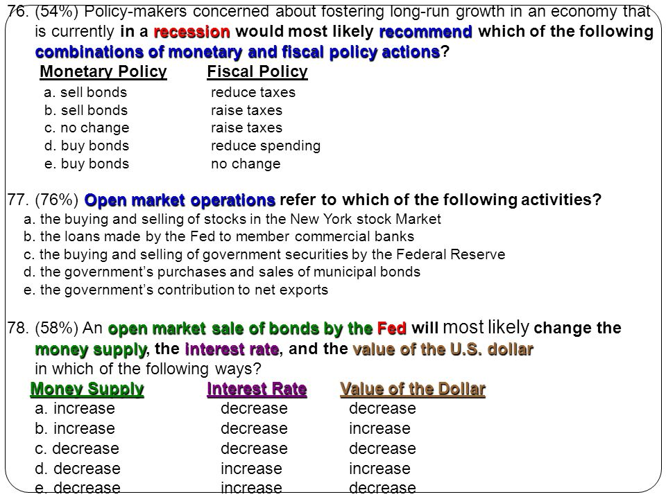 combinations of monetary and fiscal policy actions