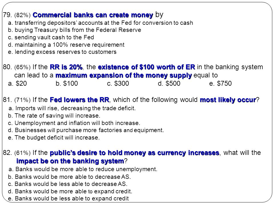 79. (82%) Commercial banks can create money by