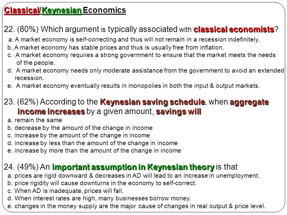 Classical/Keynesian Economics