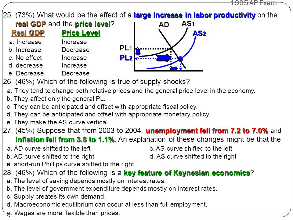 real GDP and the price level Real GDP Price Level