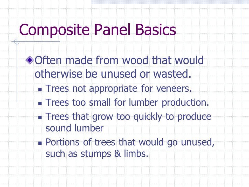 Composite Panel Basics