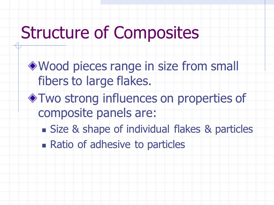 Structure of Composites
