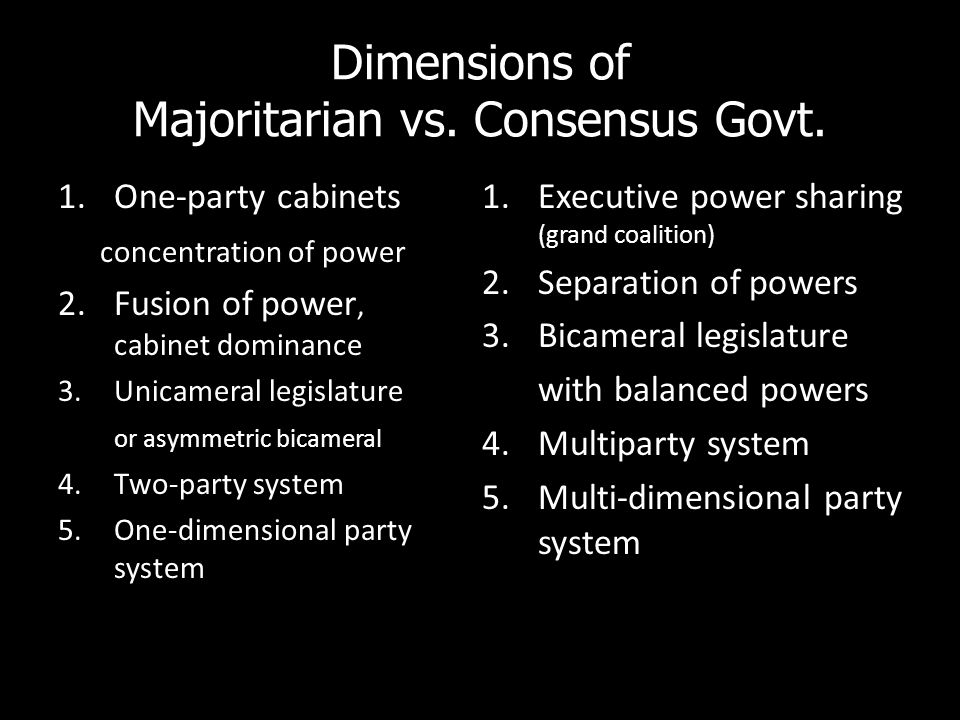 Dimensions of Majoritarian vs. Consensus Govt.