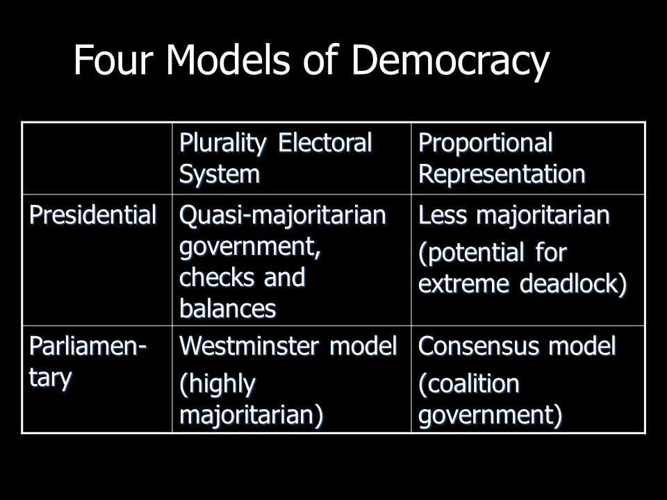Four Models of Democracy