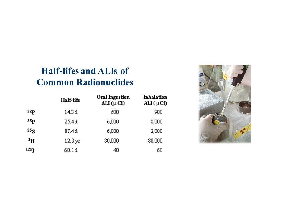 Half-lifes and ALIs of Common Radionuclides