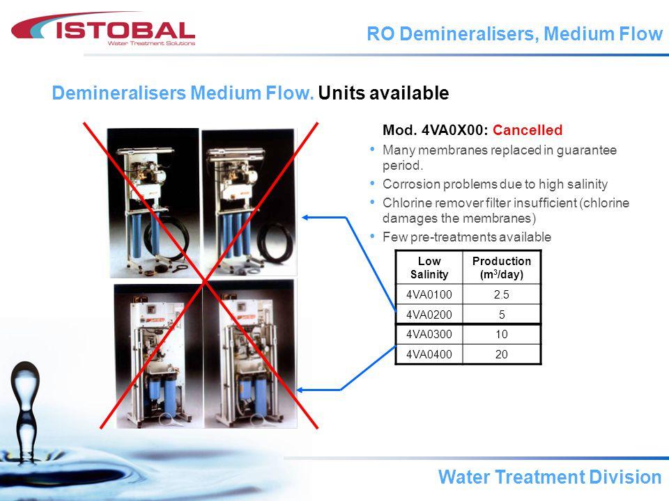 RO Demineralisers, Medium Flow