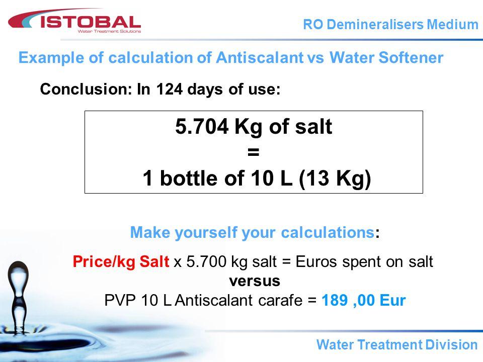 RO Demineralisers Medium