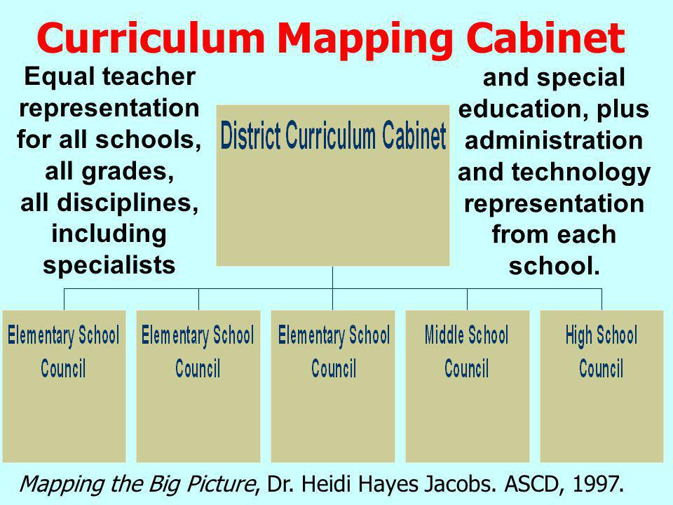 Curriculum Mapping Cabinet