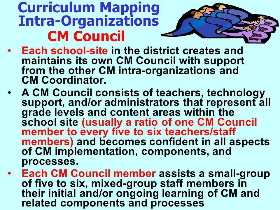 Curriculum Mapping Intra-Organizations