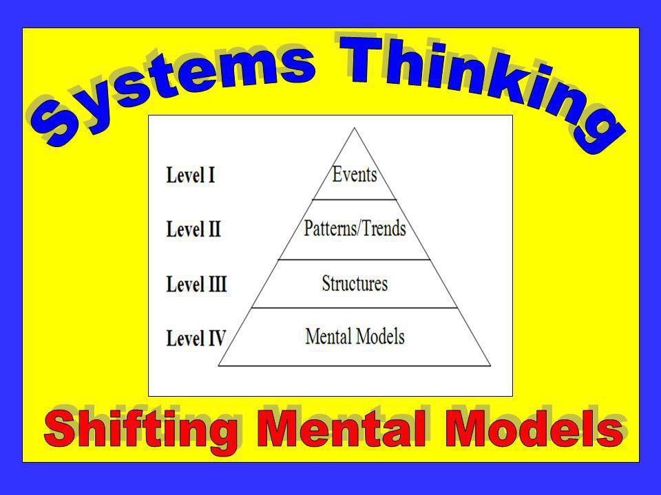 Shifting Mental Models