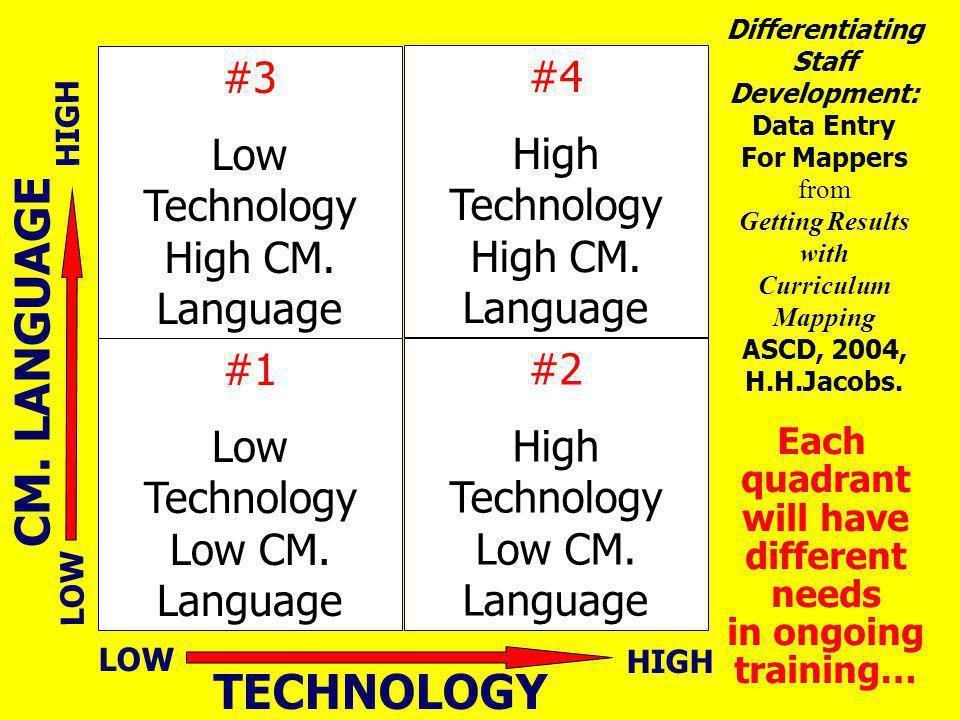 CM. LANGUAGE TECHNOLOGY