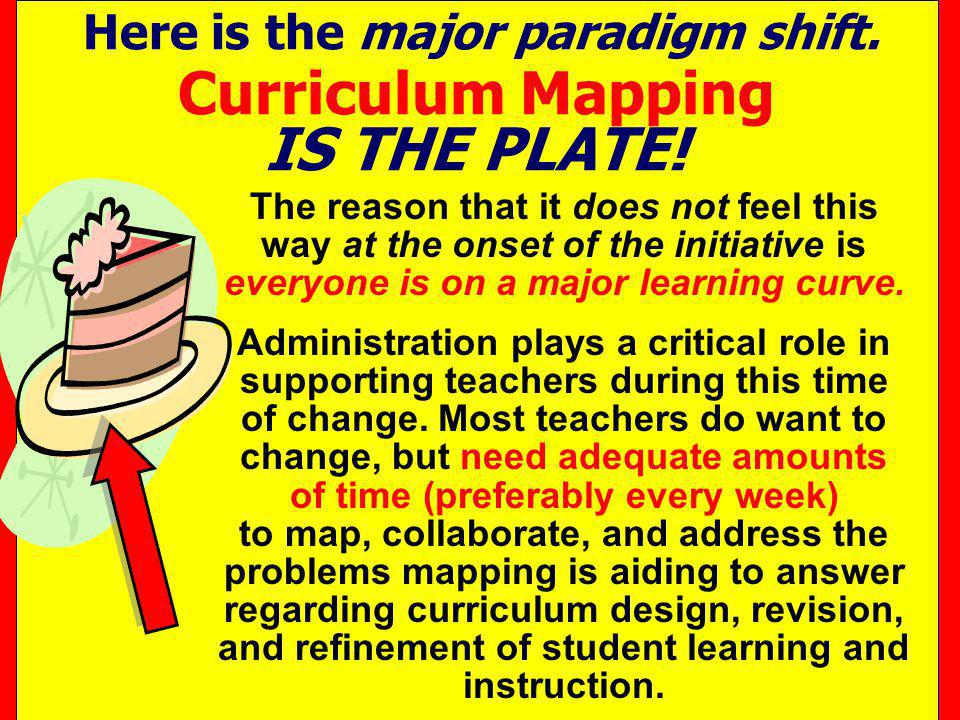 Curriculum Mapping IS THE PLATE!