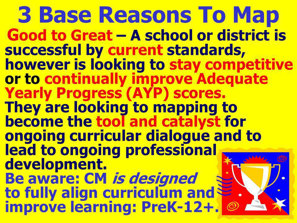 3 Base Reasons To Map