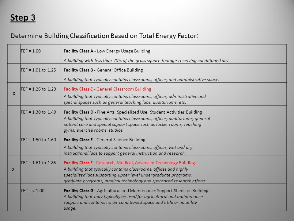 Step 3 Determine Building Classification Based on Total Energy Factor: