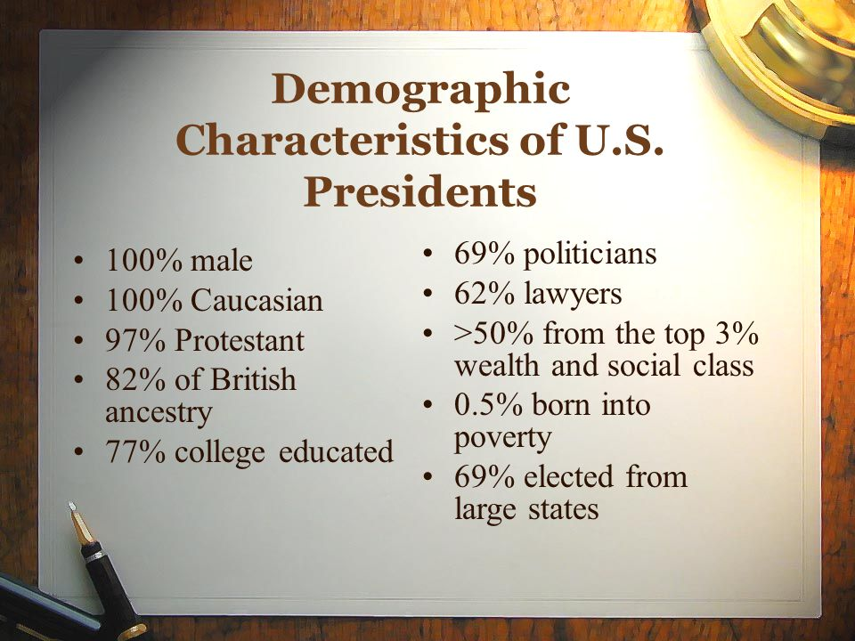 Demographic Characteristics of U.S. Presidents