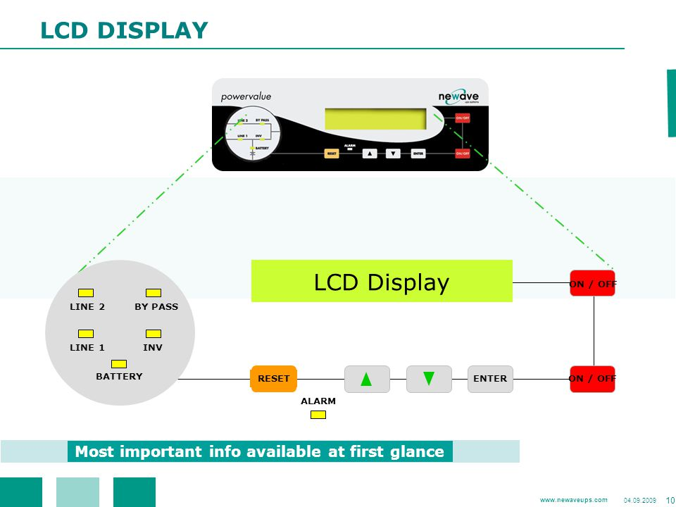 LCD DISPLAY LCD Display Most important info available at first glance
