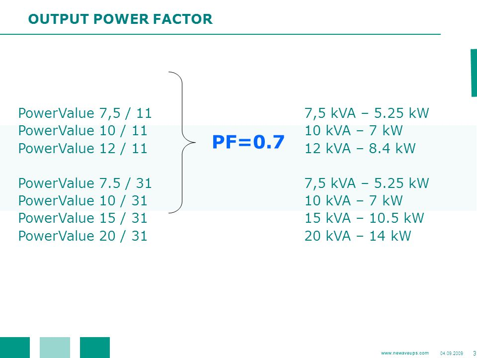 PF=0.7 OUTPUT POWER FACTOR PowerValue 7,5 / 11 7,5 kVA – 5.25 kW