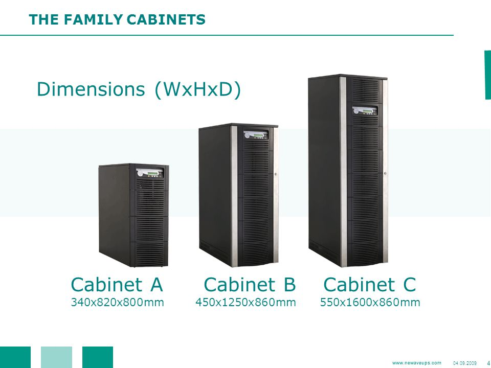 Cabinet A Cabinet B Cabinet C