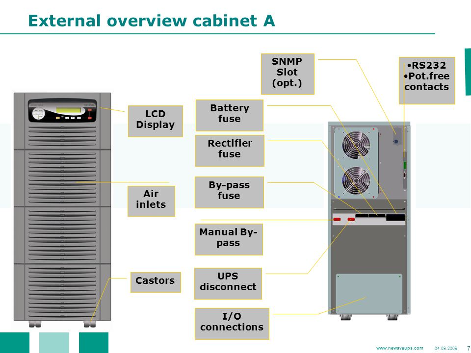External overview cabinet A