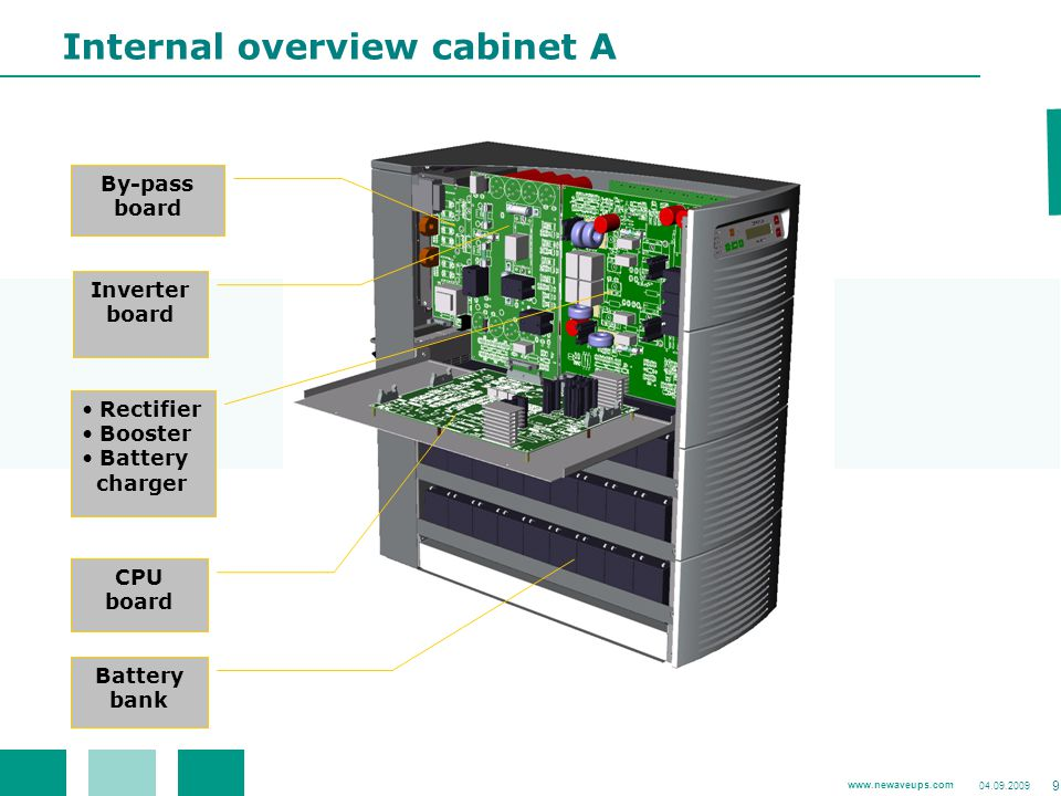 Internal overview cabinet A
