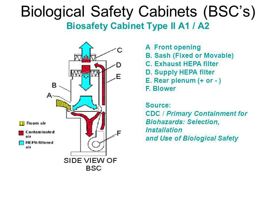 Biological Safety Cabinets (BSC's) Biosafety Cabinet Type II A1 / A2