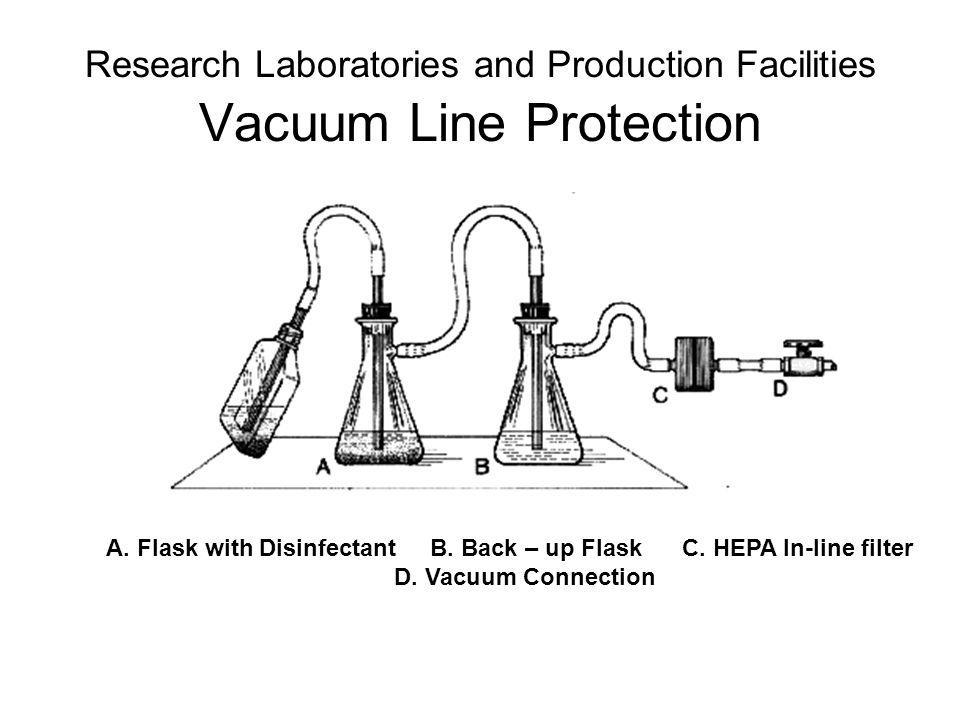 Research Laboratories and Production Facilities Vacuum Line Protection
