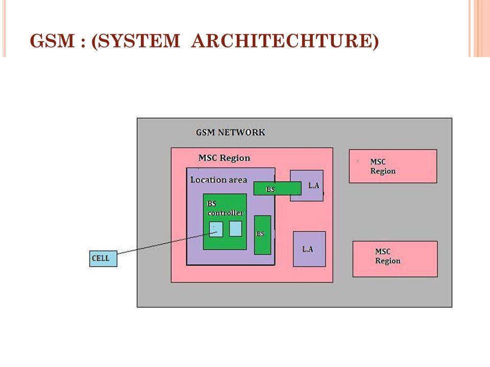 GSM : (SYSTEM ARCHITECHTURE)