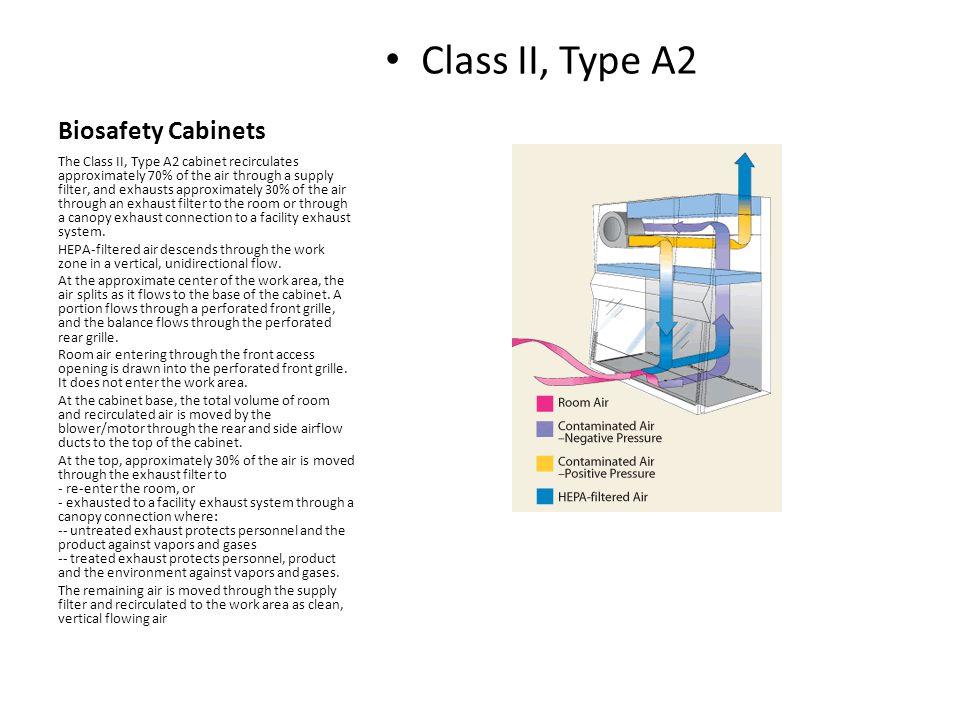 Class II, Type A2 Biosafety Cabinets