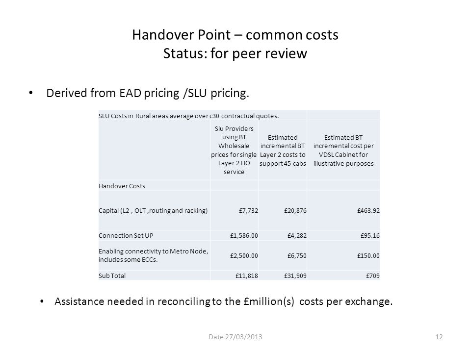 Handover Point – common costs Status: for peer review