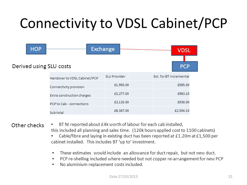 Connectivity to VDSL Cabinet/PCP