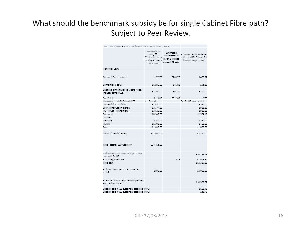 What should the benchmark subsidy be for single Cabinet Fibre path