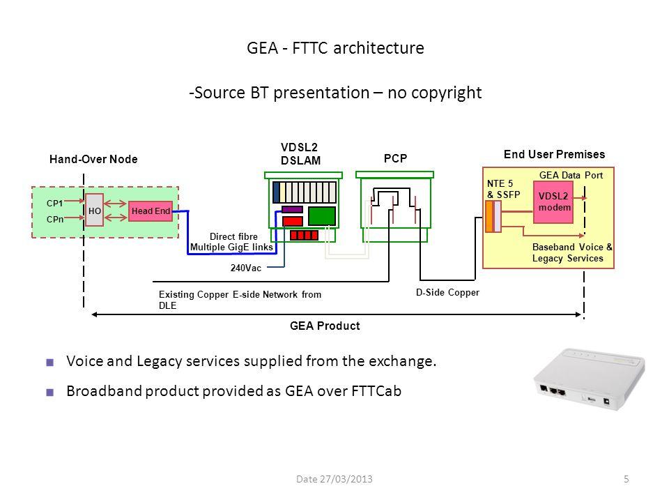 GEA - FTTC architecture -Source BT presentation – no copyright