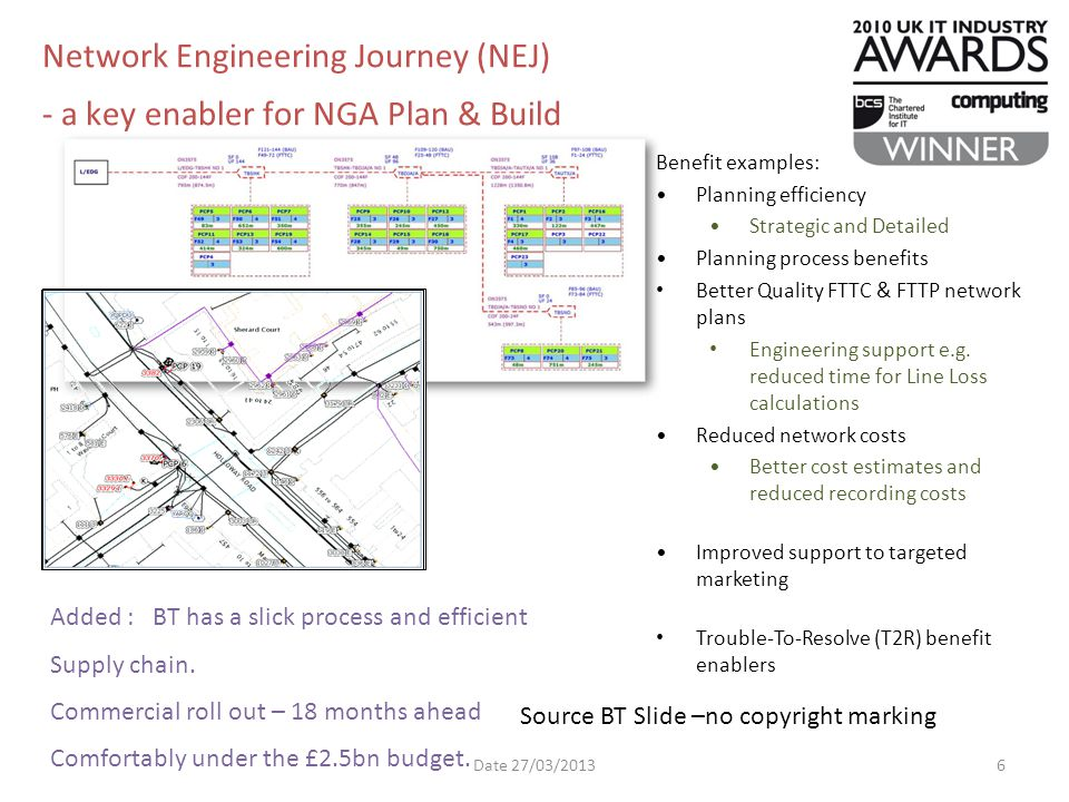 Network Engineering Journey (NEJ) - a key enabler for NGA Plan & Build